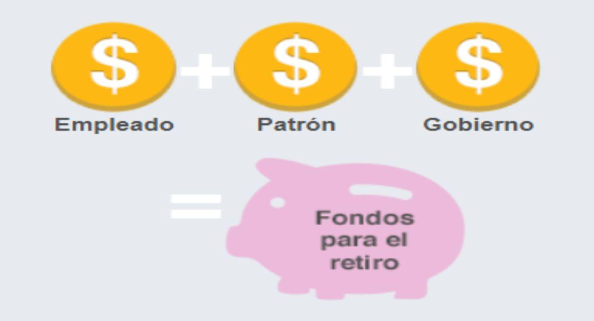 Fondos para el retiro